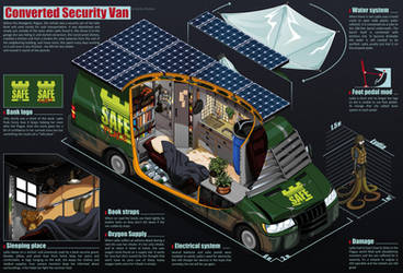 Security Van by Epsilon-Shadow