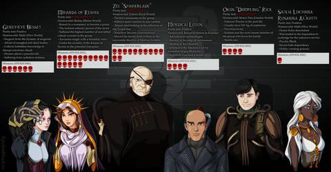 Dark Heresy Group by Epsilon-Shadow