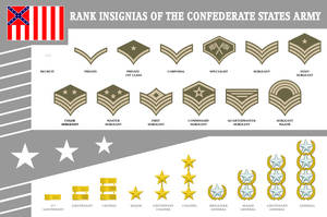 Csa-insignias by marcpasquin