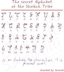 Long Untold Sheikah Alphabet by Sarinilli