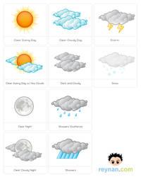 UNTV Weather Icons by rheyzer