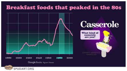 Casserole - breakfast food of the 80s by spudart