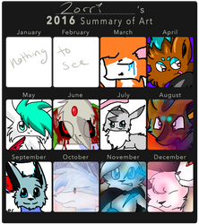 2016 summary of art by Saturn-Stardust