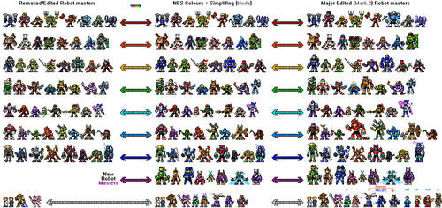 Remodeled Robot Masters by coyotepack