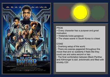 Black Panther - Movie Review by BlueprintPredator