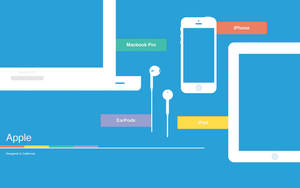 Apple products wallpaper by luisperu9