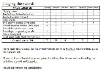 Judging the Swords by Centauran