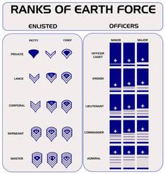 Ranks of Earth Force v1 by enannglenn