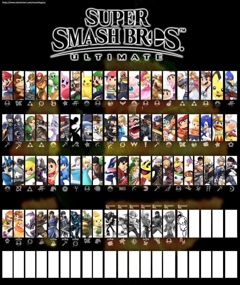 Smash Bros Ultimate Update 4.Grinch by SmashLegacy
