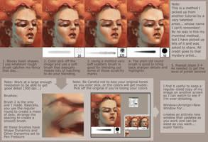 Tutorial - Smooth Skin by CarolineLaplante