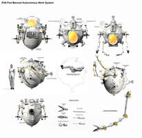 EVA Pod Diagram by William-Black