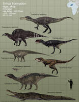 Elrhaz Formation Fauna by PaleoGuy
