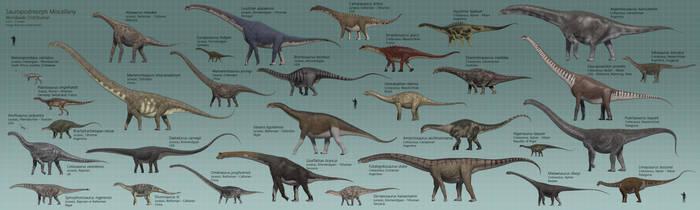 Sauropodmorph Miscellany by PaleoGuy