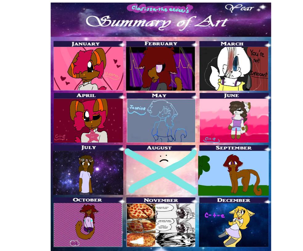 2018 summary of art by clarissa-the-eevee
