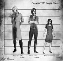 ATDD: Height Chart by Orionali