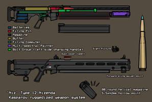 'Niz' Weapon system by Daemoria