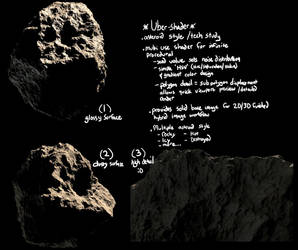Asteroid Ubershader (1) by Daemoria