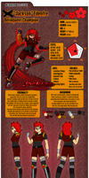 -SoHK-OCT- Staff File: The Champion by sarahthecat