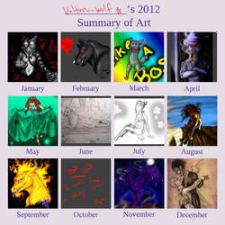 2012 Art Summary thing... by StrangeStars
