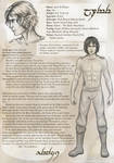 Jurre Character Sheet by Gnewi
