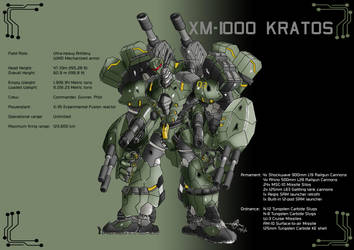 XM-1000 Kratos by Nukedz