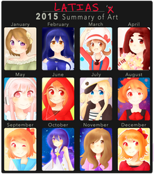 Latias' 2015 Summary of Art by Latiasrojo99