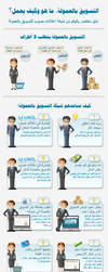 Hsoub.com Infographic by BMT-Designer