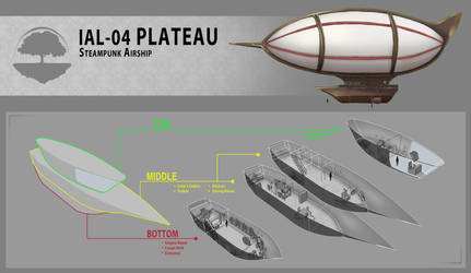 Steampunk Airship Design by Shiige