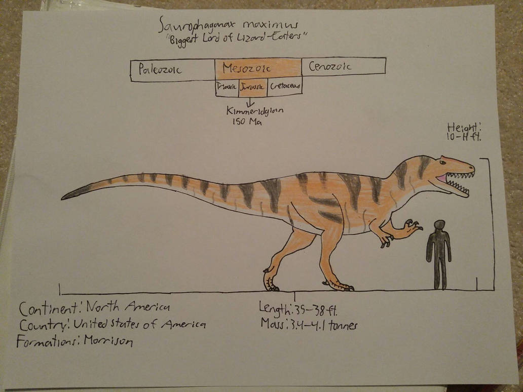Allosaurus but bigger by IMemeEverything