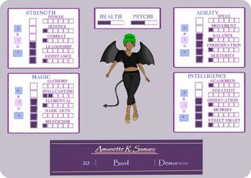 Amunette's Battle Statistics for Melfar Academy by wolf12832