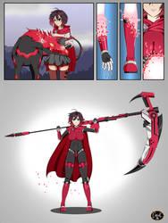COMM: Ruby Rose by Koniak007