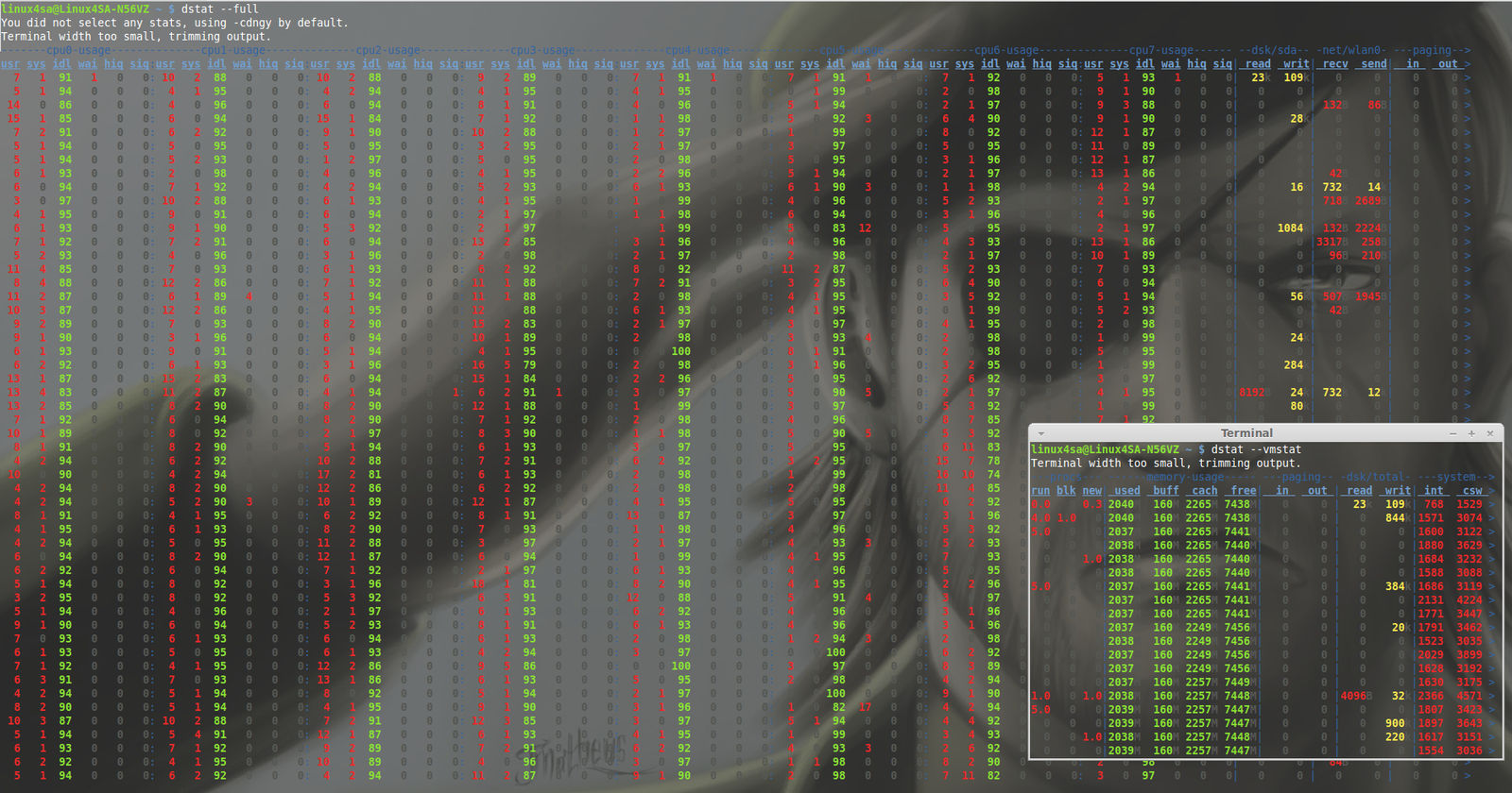 LinuxMint 17 dstat --full by Linux4SA