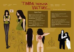 Timba Character Sheet Pt 1 of 3 Basics by Kaalish