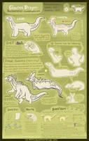 Glaurex Dragon Species Sheet by Boltonartist