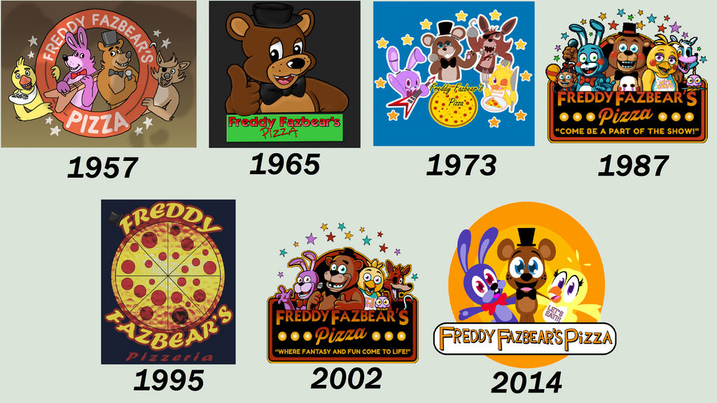 Five Nights At Freddy S Timelines Favourites By