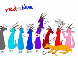 red vs blue dragons by winslowdragon