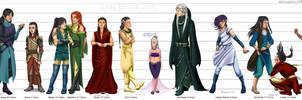 LotR/S: Silmarillion Height Chart by Houkakyou