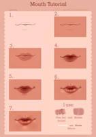 Mouth Study - Paint Tool SAI by Pittsdolls