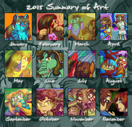 2015 Summary Of Art Meme by lastres0rt