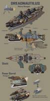 MH4U- Weapon Design- The Dreadnautilus by Hakuramen