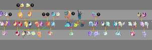 next gen family tree NEW VERSION by polymercorgi
