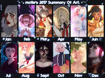 mcfle's Summary of 2017 by mcfle