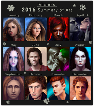 Vilone's Summary of Art 2016! by Vilone