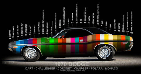 1970 Dodge Colors from PPG by Bephza