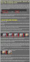 Blender Modeling Commands by AMProSoft