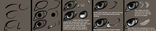 How to draw eyes with a mouse by CrossFoxTsusasi