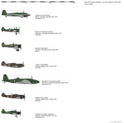 Roster of the 2nd Philippine Air Force [PH-AH] by the-roast