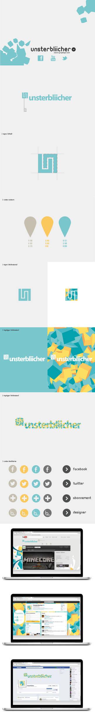 Unsterbliicher Identity by ineedVitamins
