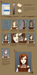 Cel shading 03 : Faces by Nashya