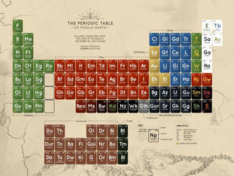 The Perodic table of middle Earth by JCTMerge